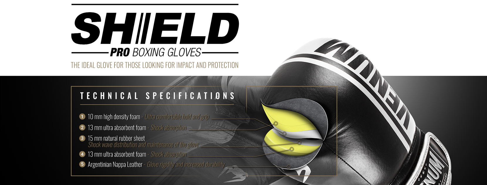 Shield Pro Boxing Gloves