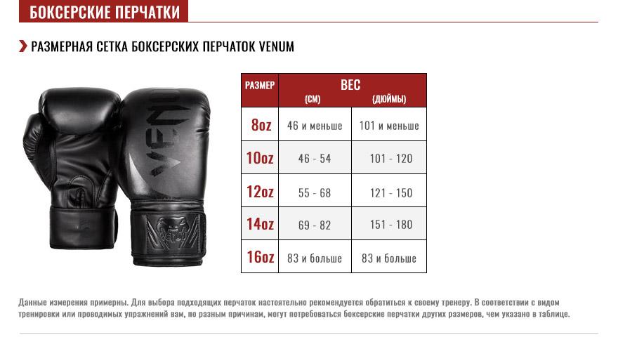 перчатки для бокса Pуководство по размеру