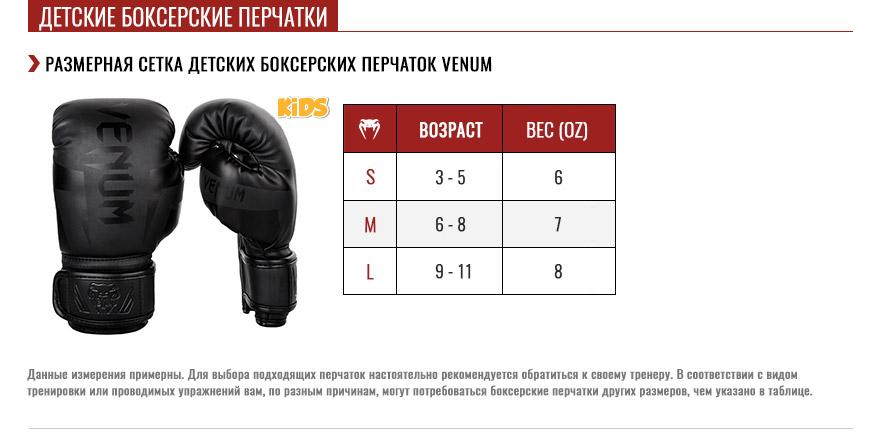 детские перчатки для бокса Pуководство по размеру