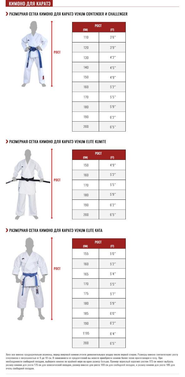 кимоно для каратэ Pуководство по размеру