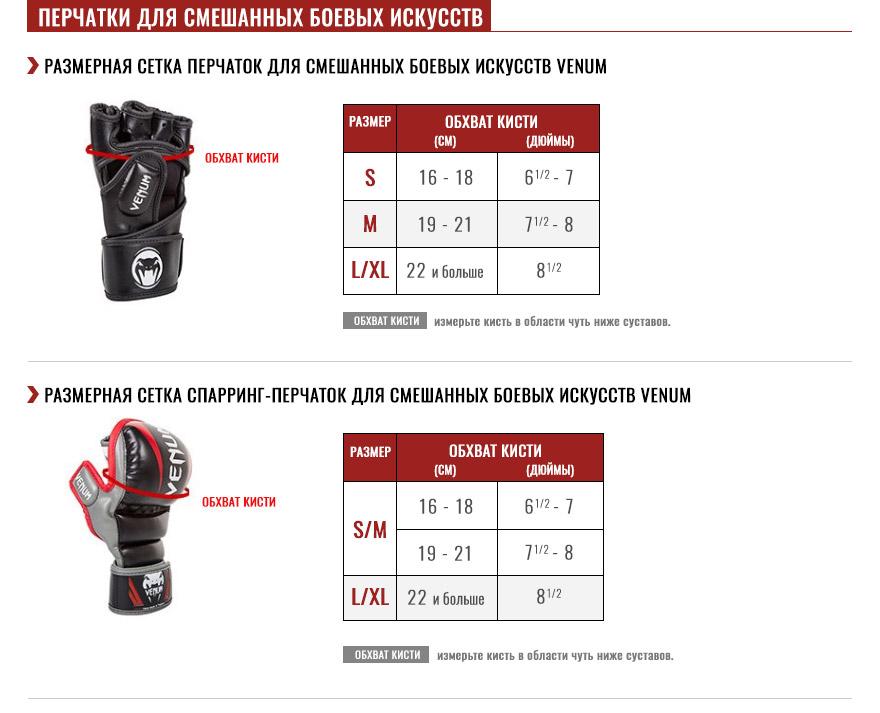 перчатки для смешанных боевых искусств Pуководство по размеру