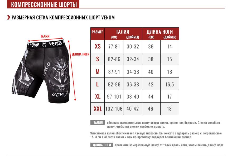 мужские компрессионные шорты Pуководство по размеру